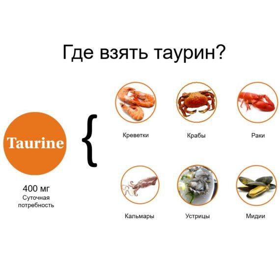 Gde vzyat Taurin