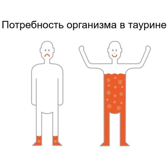 Potrebnosti v organizme v Taurine dlya serdca Sibirskoe Zdorove