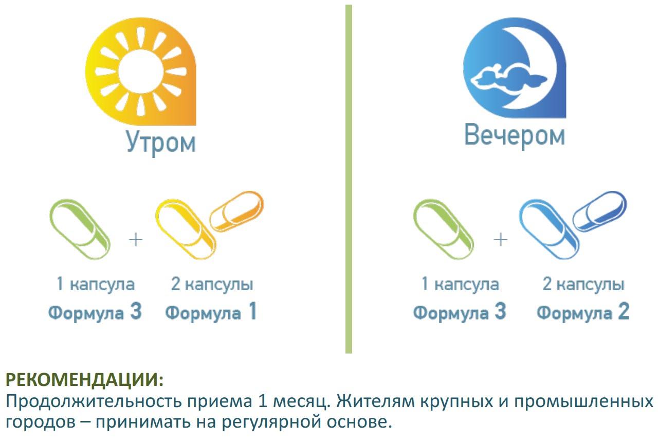 Sposob Primenenie Bad Istoki Chistoty dlya kletochnogo ochischeniya Sibirskoe Zdorove