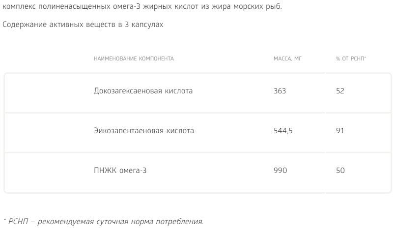 Sostav Bad Severnaya omega 3 Sibirskoe Zdorove
