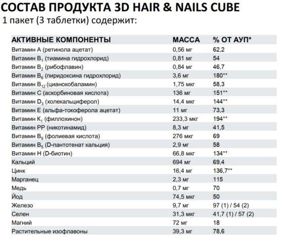 Sostav2 Bad dlya volos nogtej 3D Hair Nails Cube Sibirskoe Zdorove