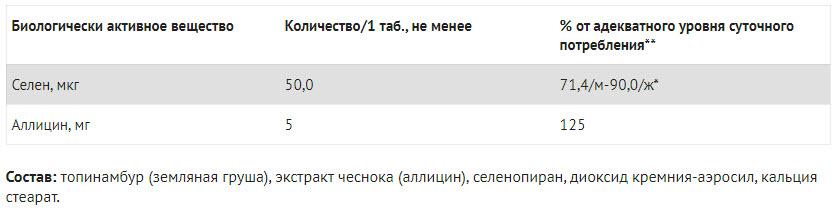 Sostav Selenoroz Rodnik Zdorovya